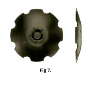 Ploug Discs Fig 7